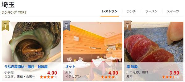 tabelogranking_saitama